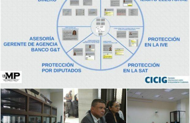 """MP solicita la apertura a juicio contra vinculados en caso """"Lavado y Política"""""""