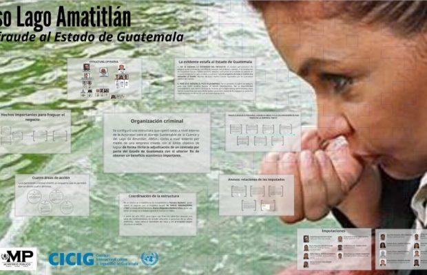 caso Lago de Amatitlán