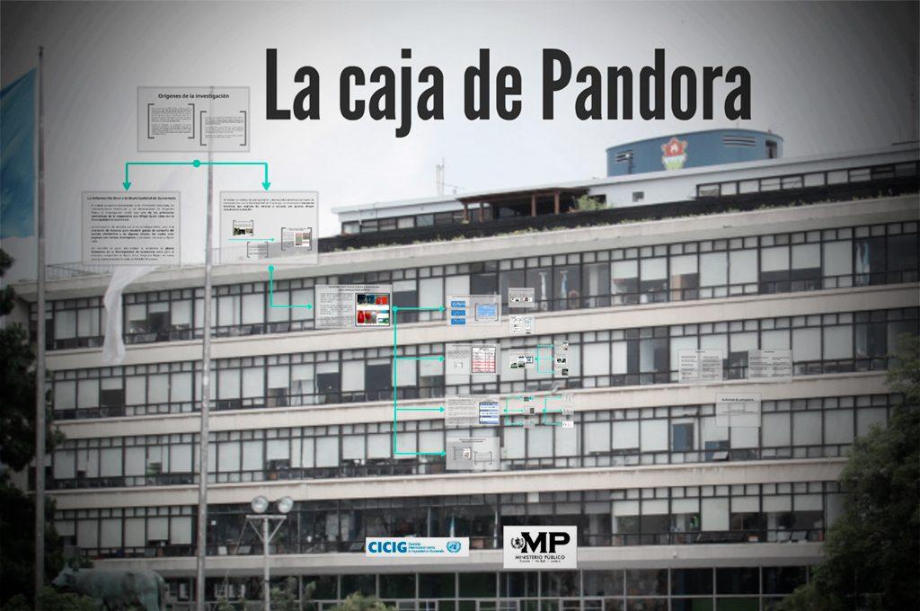 MP y CICIG revela red de corrupción #CasoCajadePandora