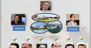 #CasoLaCoperacha varios exministros de gobierno capturados.