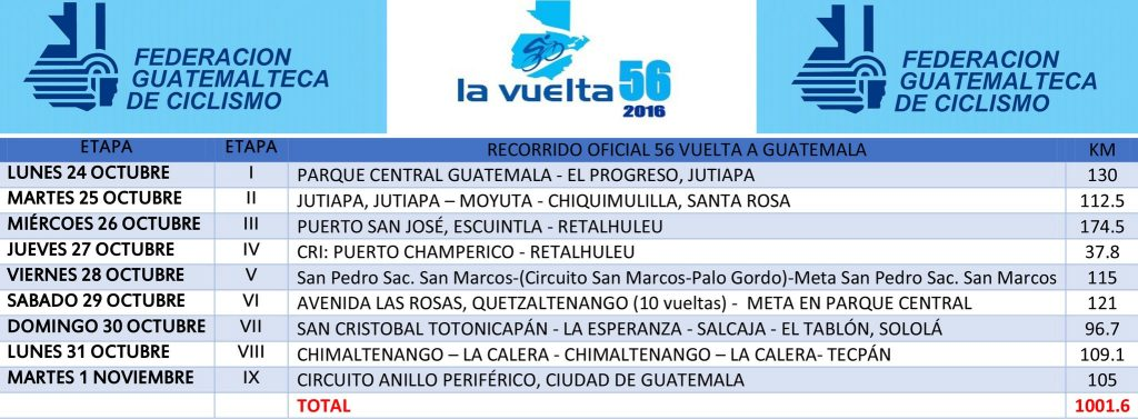 Recorrido oficial de la 56 Vuelta Ciclística a Guatemala