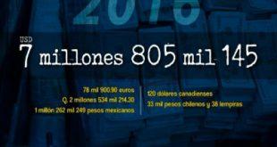 Infografía: MP