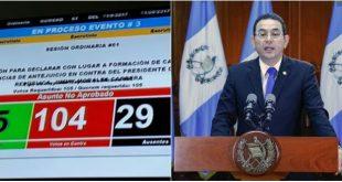 Congreso RECHAZA levantar inmunidad al Presidente Jimmy Morales