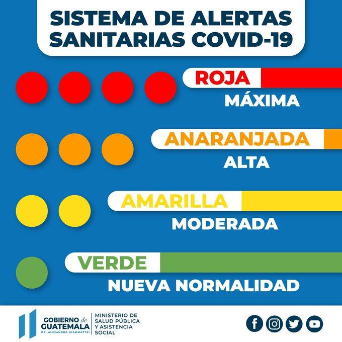 Guatemala registra el primer municipio con Alerta Verde por Covid19