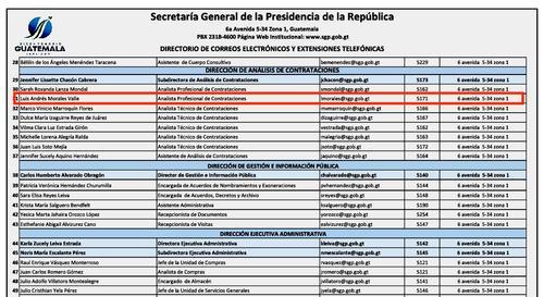 Directorio de Ventas de Plazas en el Gobierno